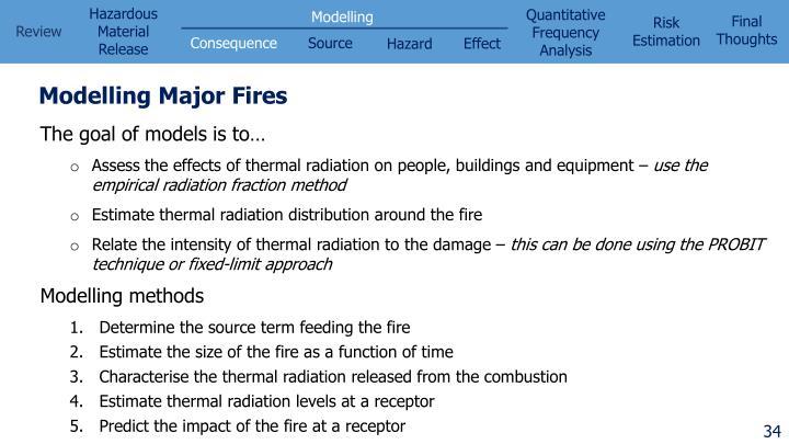 Modelling Major Fires