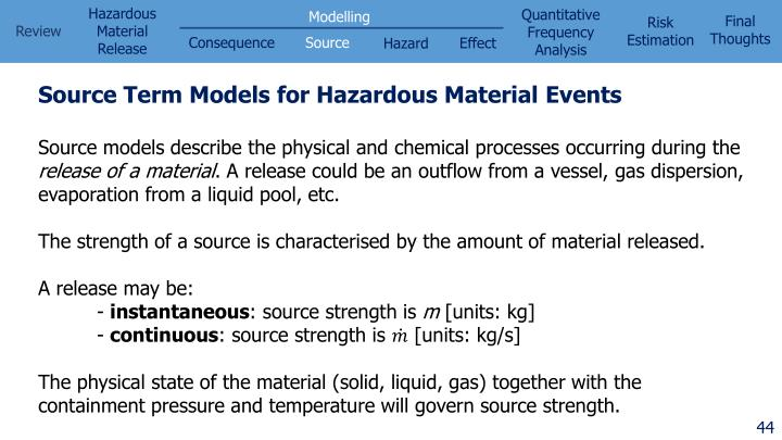 Source Term Models for Hazardous Material Events