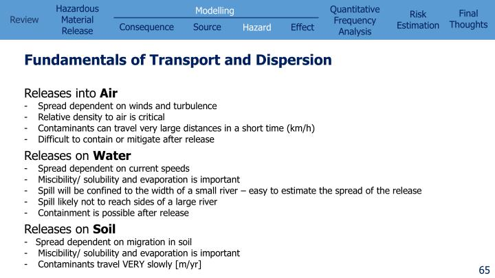 Fundamentals of Transport and Dispersion