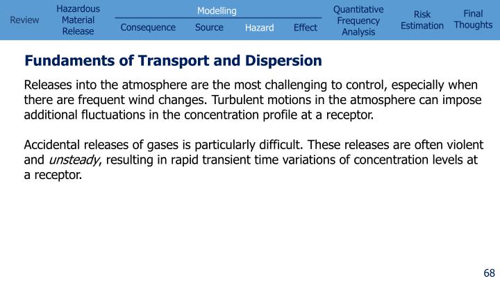 Fundaments of Transport and Dispersion