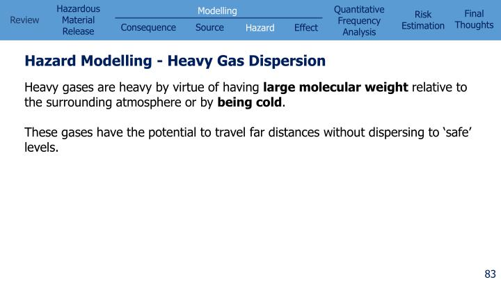 Hazard Modelling - Heavy Gas Dispersion