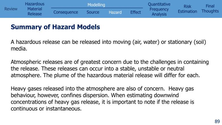 Summary of Hazard Models