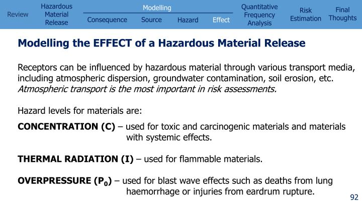Modelling the EFFECT of a Hazardous Material Release
