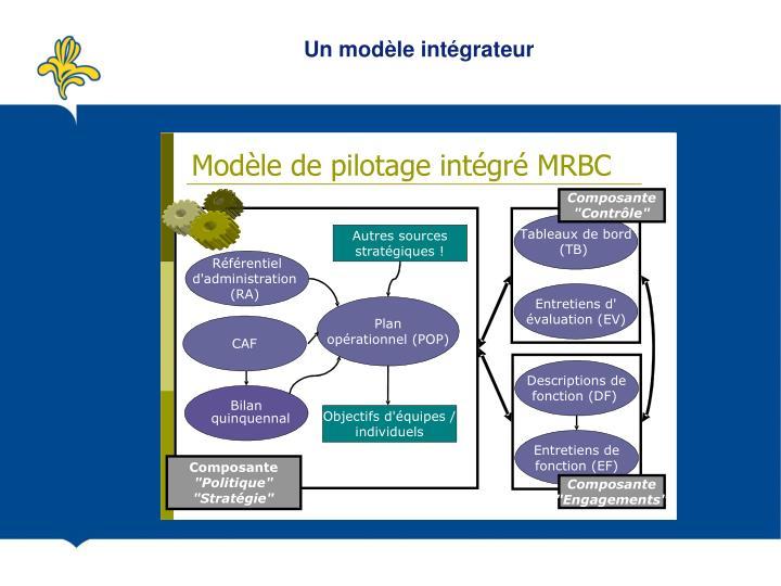 Un modèle intégrateur