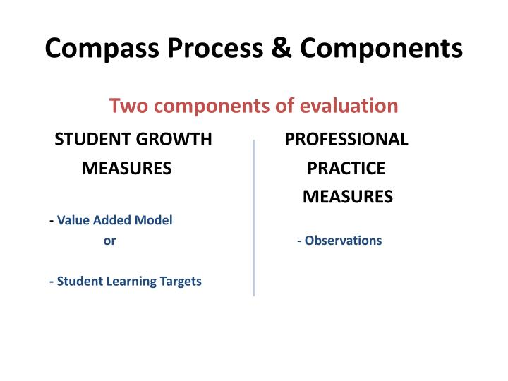 Compass Process & Components