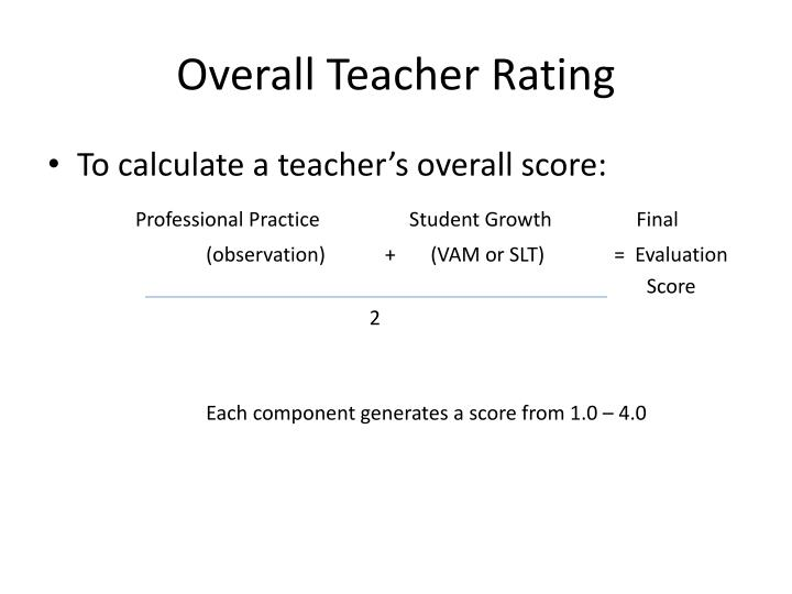 Overall Teacher Rating
