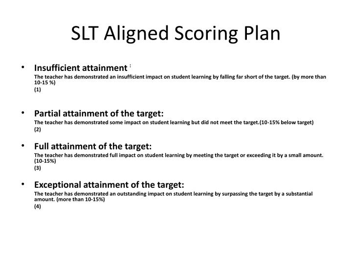 SLT Aligned Scoring Plan