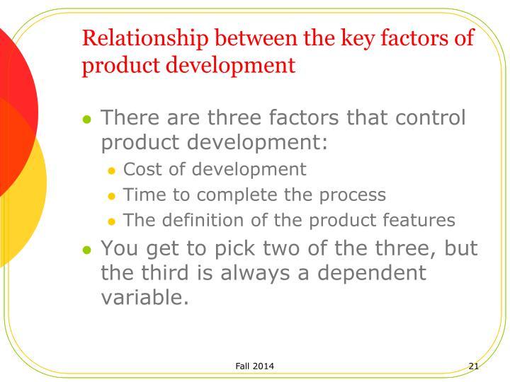 Relationship between the key factors of product development