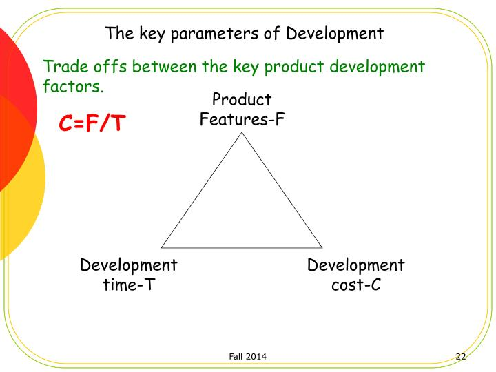 The key parameters of Development