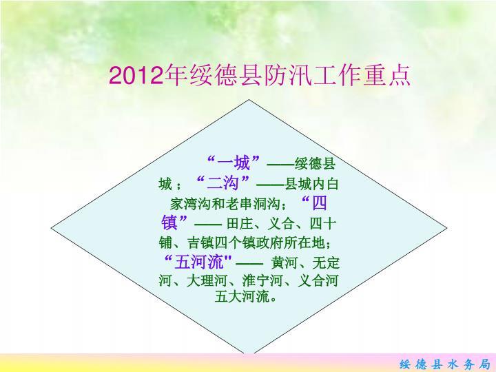 2012年绥德县防汛工作重点
