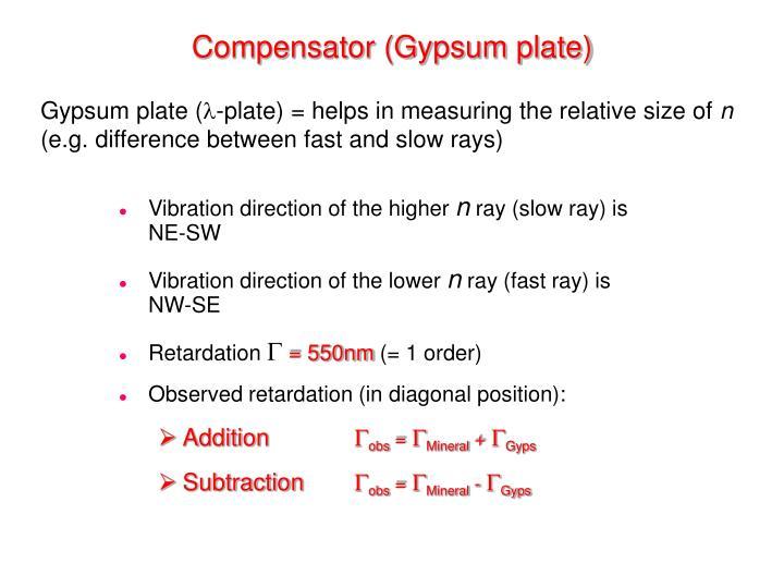 Compensator (Gypsum plate)