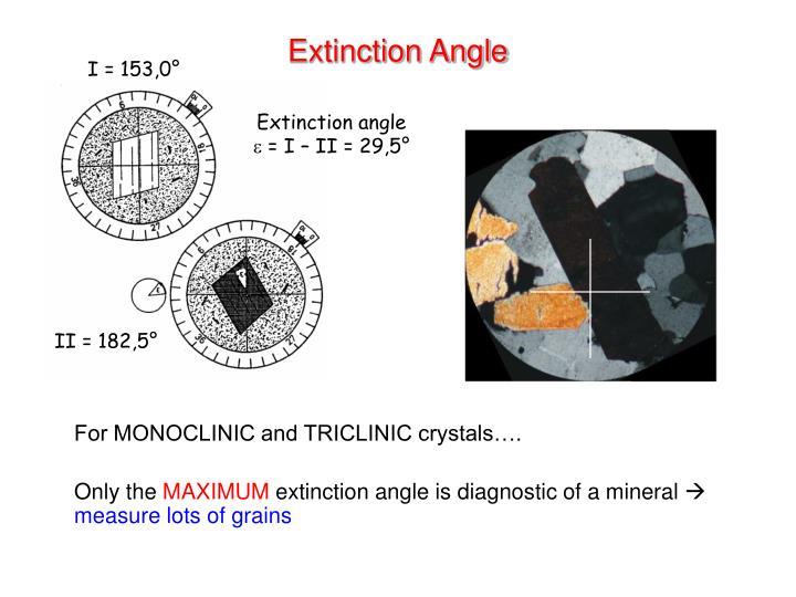 Extinction Angle