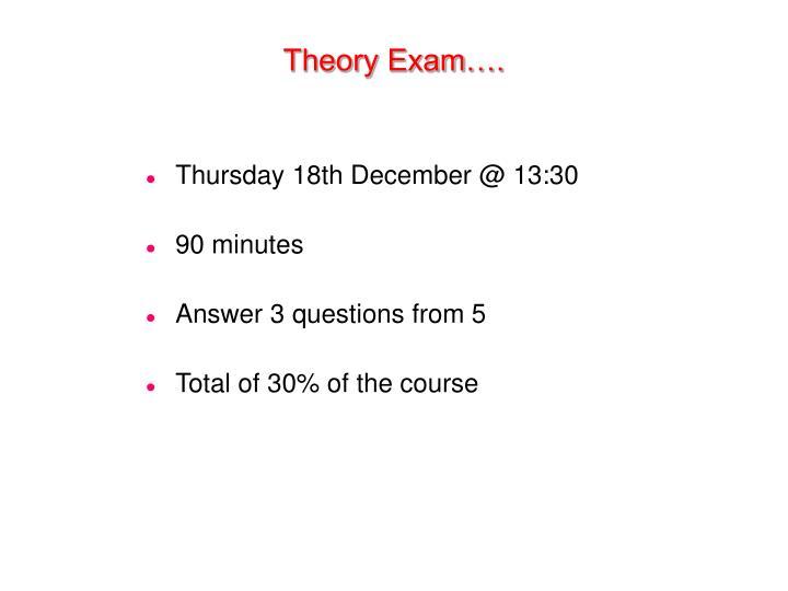Theory Exam….