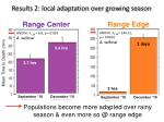 results 2 local adaptation over growing season