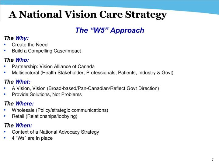 A National Vision Care Strategy