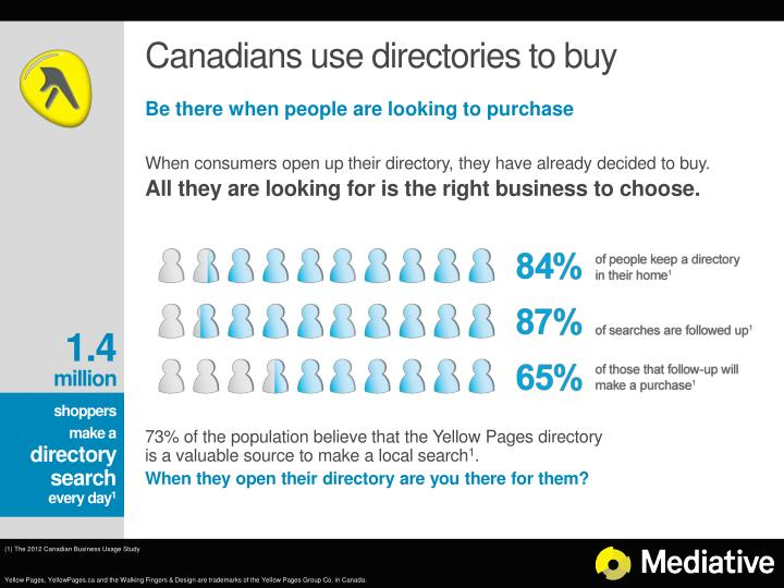 Canadians use directories to buy