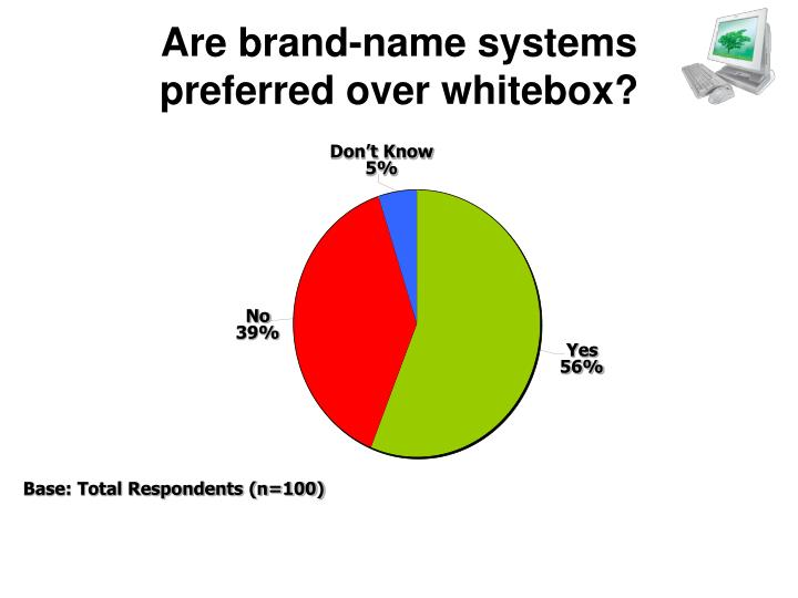 Are brand-name systems