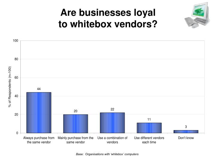 Are businesses loyal
