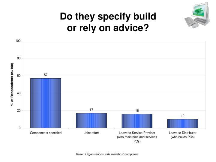 Do they specify build