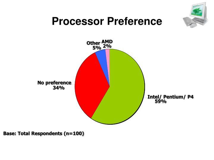 Processor Preference
