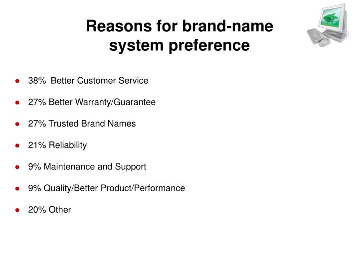 Reasons for brand-name