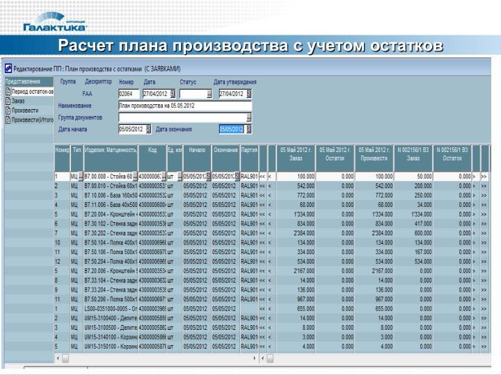 Расчет плана производства с учетом остатков
