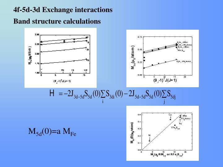 4f-5d-3d Exchange interactions