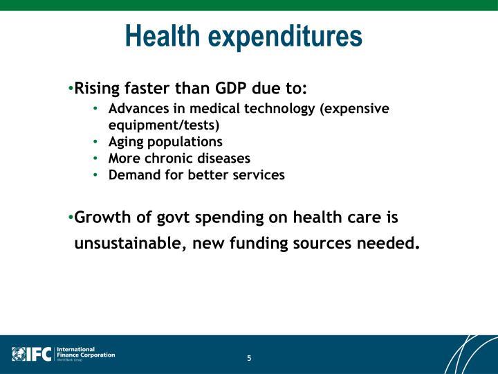 Health expenditures