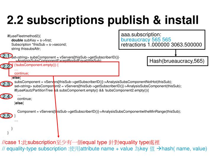 2.2 subscriptions publish & install