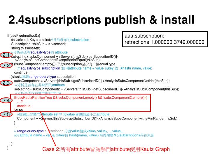 2.4subscriptions publish & install