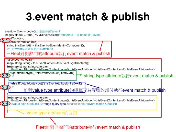 3.event match & publish
