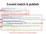 3 event match publish1