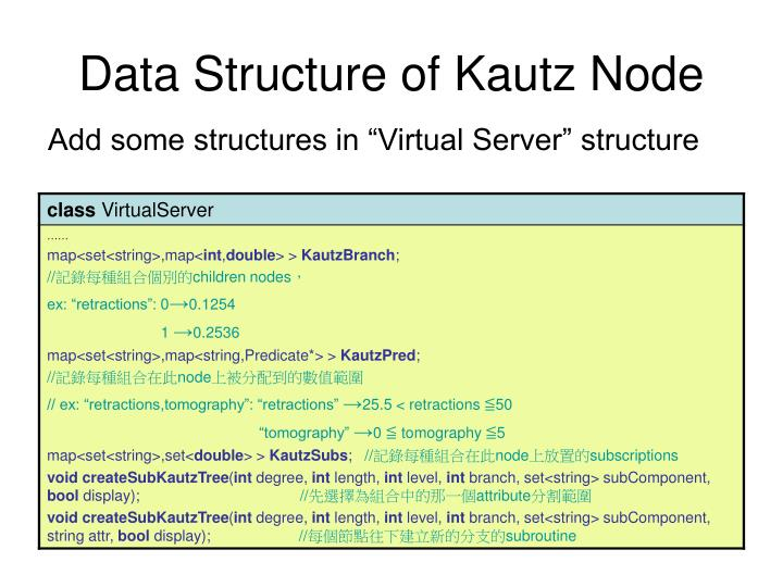 Data Structure of Kautz Node