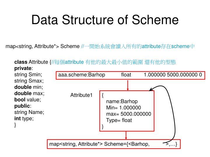 Data Structure of Scheme