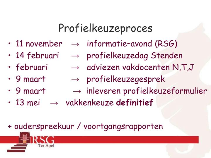 Profielkeuzeproces