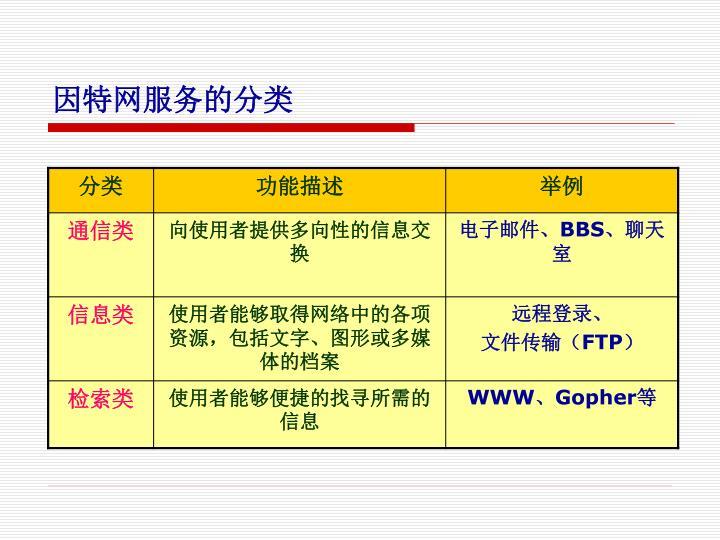 因特网服务的分类