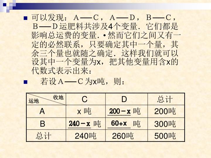 可以发现:A──C,A──D,B──C,B──D运肥料共涉及