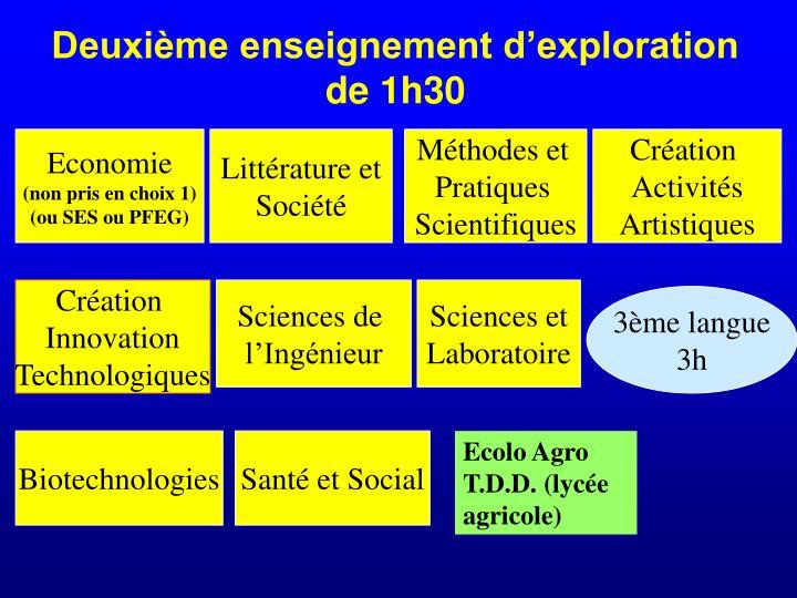 Deuxième enseignement d'exploration