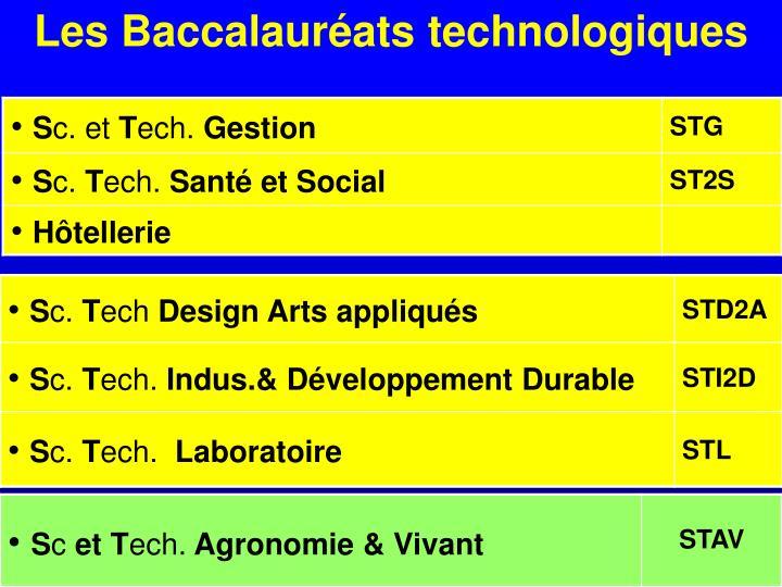Les Baccalauréats