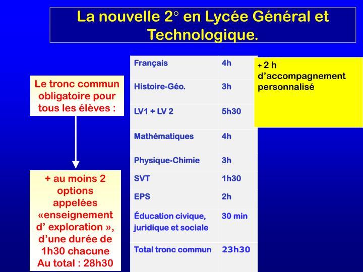 La nouvelle 2° en Lycée Général et Technologique.
