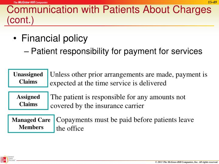 Communication with Patients About Charges