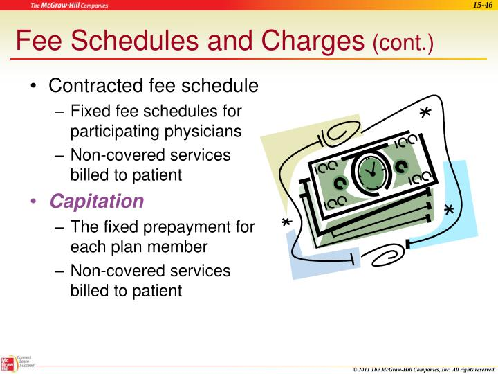 Fee Schedules and Charges