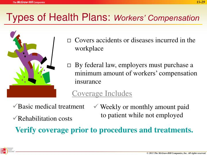 Types of Health Plans: