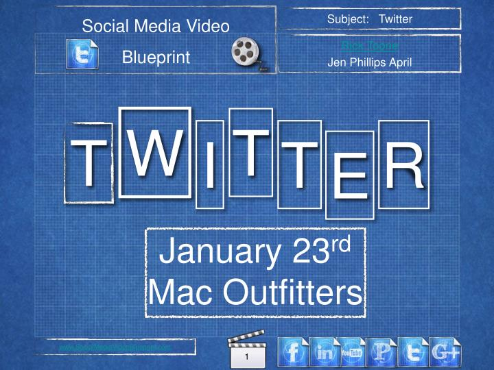 Social media video blueprint