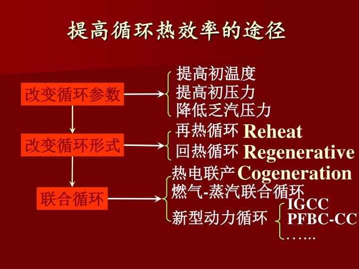 提高循环热效率的途径