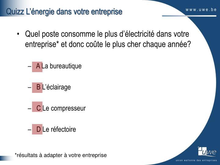 Quizz L'énergie dans votre entreprise