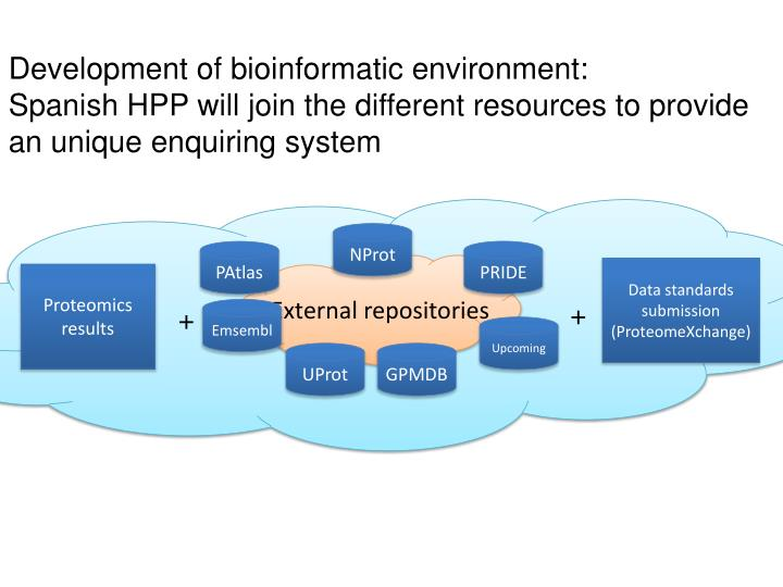 Development of bioinformatic environment: