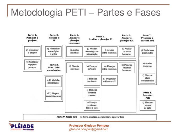 Metodologia PETI – Partes e Fases