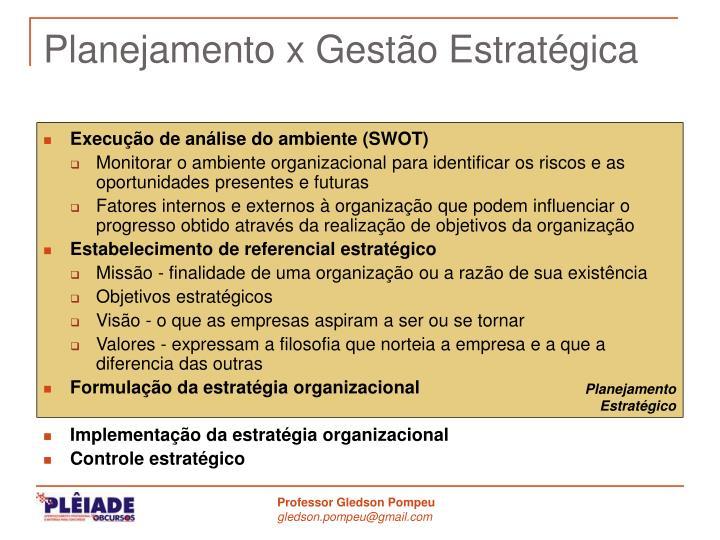 Execução de análise do ambiente (SWOT)