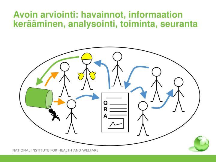 Avoin arviointi: havainnot, informaation kerääminen, analysointi, toiminta, seuranta